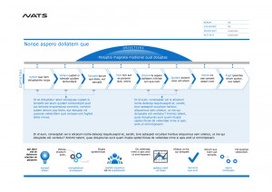 Change Management poster graphic for NATS