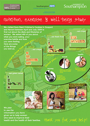 Well-being study campaign poster for MRC Unit, University of Southampton
