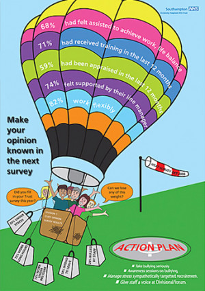 Survey awareness poster and illustration for NHS
